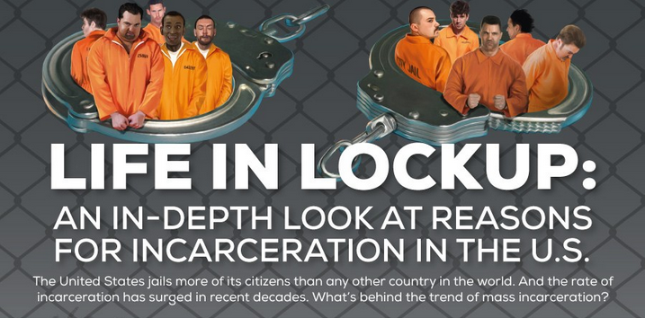 Life in Lockup graphic from Human Rights Watch